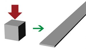 鍛造の材料を、さらにプレスして板状に伸ばす