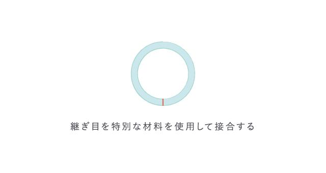 鍛造結婚指輪のプレスリングのつくりかた, 指輪の継ぎ目を特別な材料で接合する