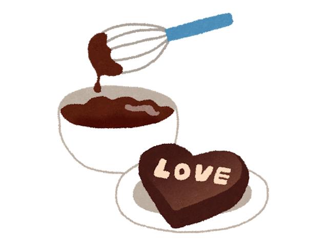 溶かして型に入れて冷やすチョコレートのイメージ